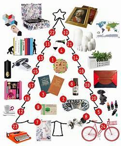 Idée Cadeau Homme 22 Ans : id es cadeaux pour un homme de 18 25 ans ~ Teatrodelosmanantiales.com Idées de Décoration