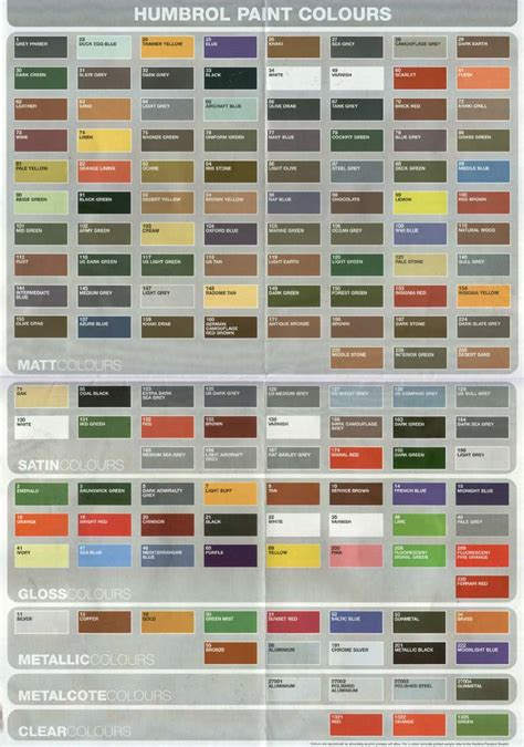 humbrol colour chart references paint charts ship building
