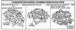 Quadrajet Id Numbers