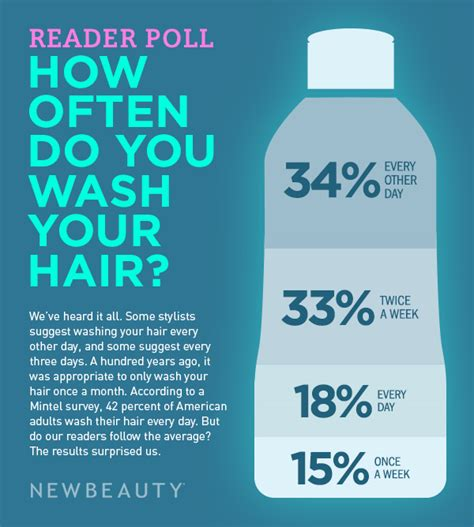 infographic    wash  hair newbeauty