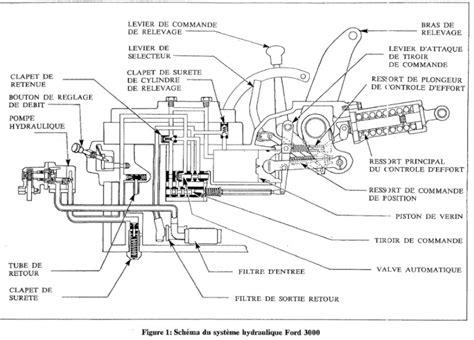 2008 Ford F350 Trailer Ke Wiring Diagram by Flatbed Truck Wiring Diagrams Diagram Auto Wiring Diagram