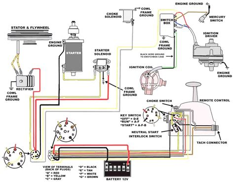 remote car starter wiring diagram wiring diagram and
