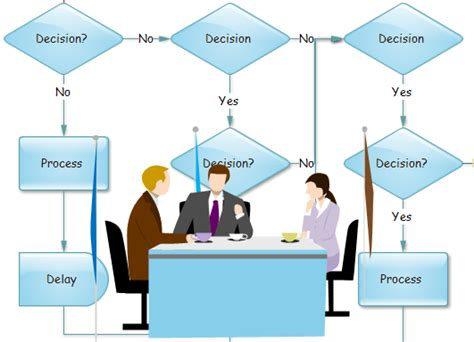 Business Flow Chart Stata Graph Label Line Break Plot Meaning In Tamil Ios Numbers Pivot Table Multiple Lines Temperature With Negative Of A Stock Matlab Legend Creator Online Free