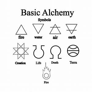 Alchemical Emblems, Occult Diagrams, and Memory Arts ...
