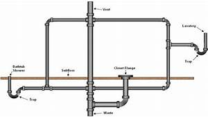 Pipe System Diagram For A Shower