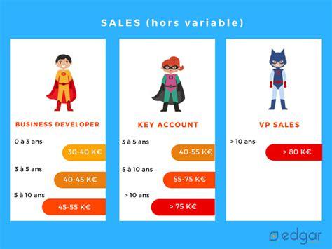 les salaires du digital chef de projet web seo social