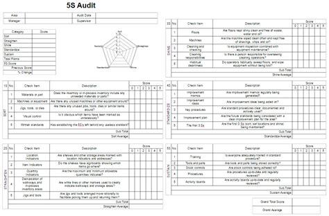 diagrams  templates   audit form software