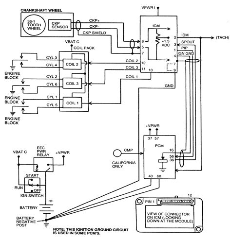 Industrial Electrical Wiring Diagram For Aho by Ford 460 Msd Ignition Wiring Diagram Auto Electrical
