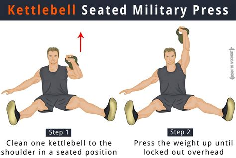 press kettlebell military seated shoulder benefits proper head behind workout