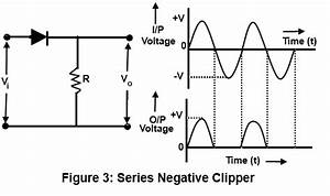 what is the difference between the series and shunt With clipper circuit