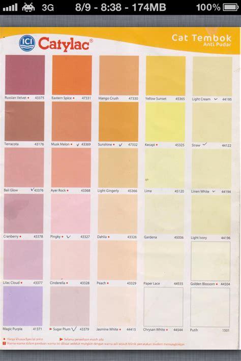 terpopuler  warna cat tembok luar catylac