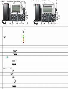 Cisco 7941 Telephone Operation  U0026 User U2019s Manual Pdf View