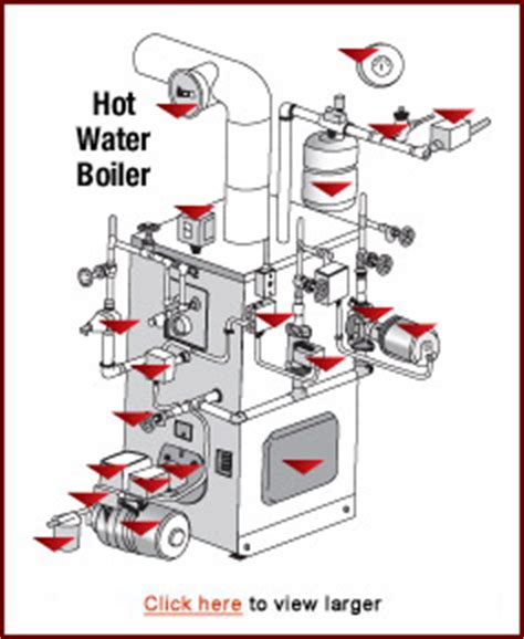shattuck oil protects heating systems   service plan