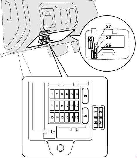 Mitsubishi Eclipse Fuse Box Diagram