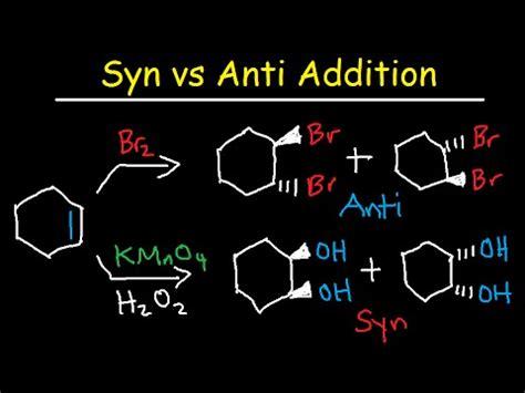 syn addition  anti addition youtube