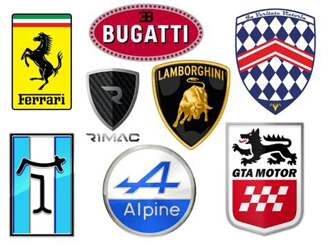 Sports Car Brands | All car brands - company logos and meaning
