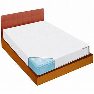 Bed bug blockade mattress covers in mattresses for Bed bug approved mattress cover