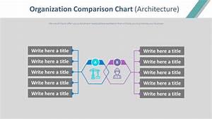 Organization Comparison Chart Diagram  Architecture