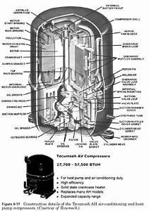 Ah Compressors  Winding Motor Compressor Compressor Motor