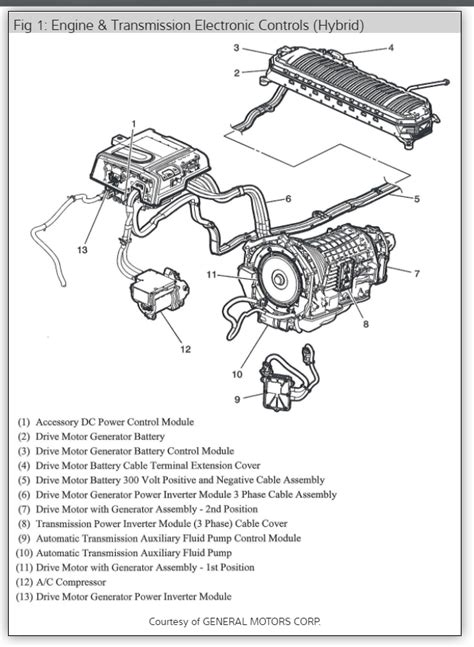 tahoe hybrid engine    hybrid tahoe computer tested
