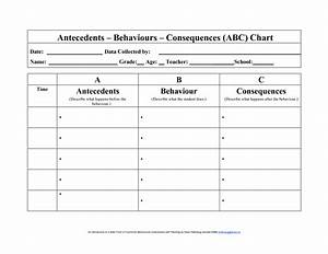 sample abc behavior chart pictures to pin on pinterest With abc chart behaviour template