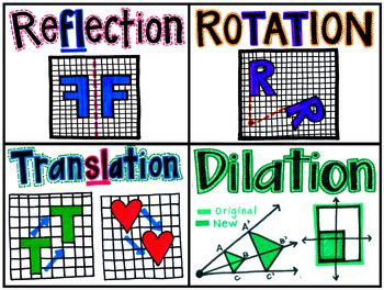 Transformations For Middle School Math By Catnip's Word Walls Tpt