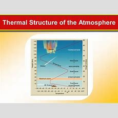 171 Atmosphere Characteristics  Ppt Video Online Download