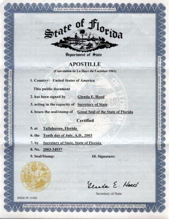 apostilled  documents