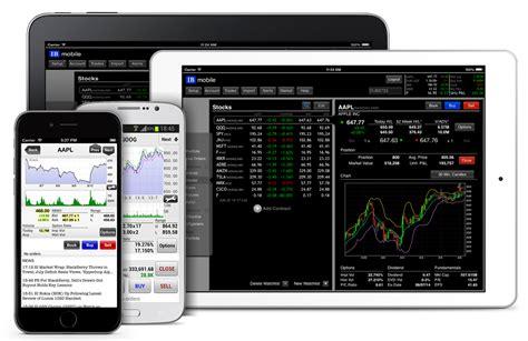 ib trading platforms interactive brokers