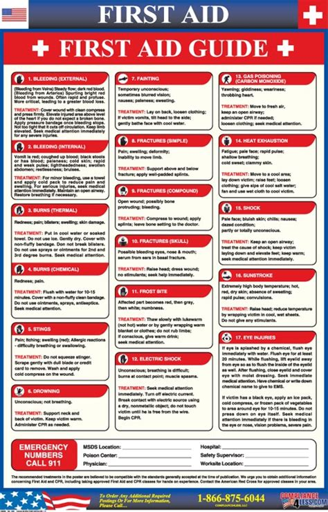 aid guide poster oshaless