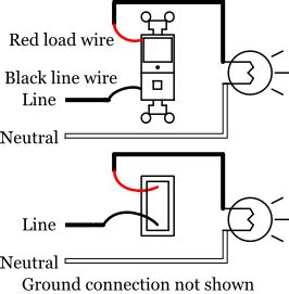Motion Detectors Occupancy Sensors Electrical