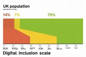 Digital Inclusion Strategy Launches Today Government