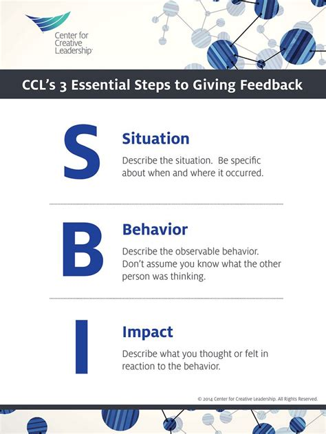 sbi  ccls model  delivering effective feedback