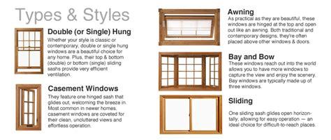 From Vinyl Window Pocket Installation To Full Wood Frame