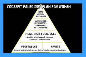 The Paleo Crossfit Diet Plan For Women