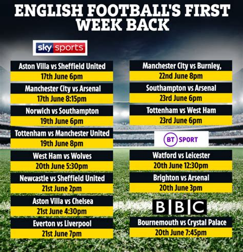 Man City vs Burnley: Live stream, TV channel, kick-off ...
