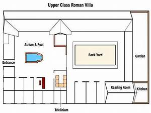 Roman Villa Floor Plan Ancient Roman Villa Layout  Roman