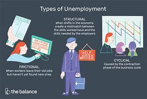 Types Of Unemployment  3 Main Types Plus 6 More