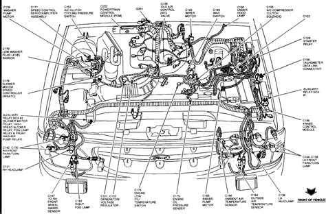 Precision Fuel Wiring Diagram Ford Ranger by Ford Coil Wiring Diagram 460 Printable Worksheets And