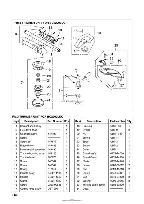 Red Max BC2200LDC-09/98 Parts Diagram for 003 - TRIMMER UNIT