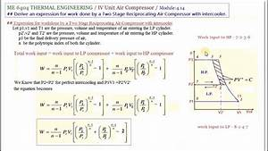 Draw And Explain Pv Diragram For A Multi Stage Compressor