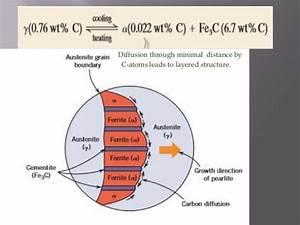 Binary Phase Diagrams