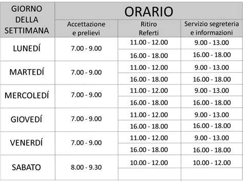 Breath Test Al Lattosio Costo by Accesso Ai Servizi Laboratorio Di Analisi San Paolo