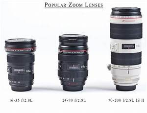 best canon zoom lenses for weddings i39m getting the 24 With best wedding lens