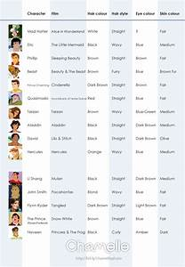 Disney Princes and Heros - Hair and eye colors - Mad ...
