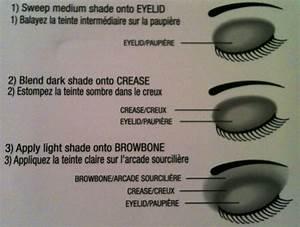 Super Easy Steps To Applying Three Shades Of Eyeshadow