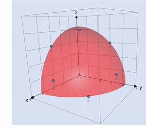 How Many Lattice Points Are On The Surface Of The Sphere  Math X 2   Y 2   Z 2   18   Math