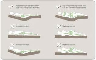 Adjustable Bed Sleeping Positions