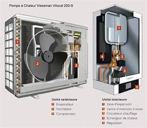 Chauffage Pompe A Chaleur : prix compresseur pompe a chaleur id e chauffage ~ Premium-room.com Idées de Décoration
