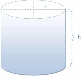 Volume Berechnen : volumen zylinder oberfl che eines zylinders volumen ~ Themetempest.com Abrechnung